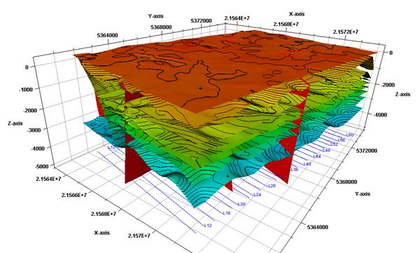 推断地下地质结构,建立初始地质模型